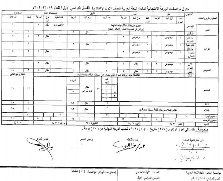 مواصفات الورقة الإمتحانية لغة عربية للضف الأول الإعدادى2020 Eia_16