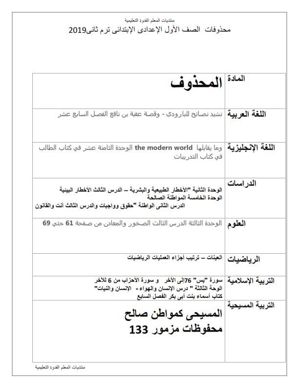 المحذوف من كل مواد الصف الأول الإعدادى أخر العام2019 ولا يدخل فى أسئلة الإمتحان Eia__010
