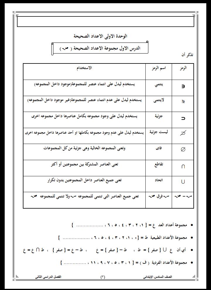 مذكرات رياضيات مجمعة لكل فرق ابتدائى و إعدادى و ثانوى ترم ثانى2019 Img_2010
