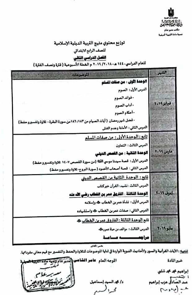 توزيع منهج التربية الإسلامية للصف الرابع الإبتدائى ترمين2019 O_oa_o11