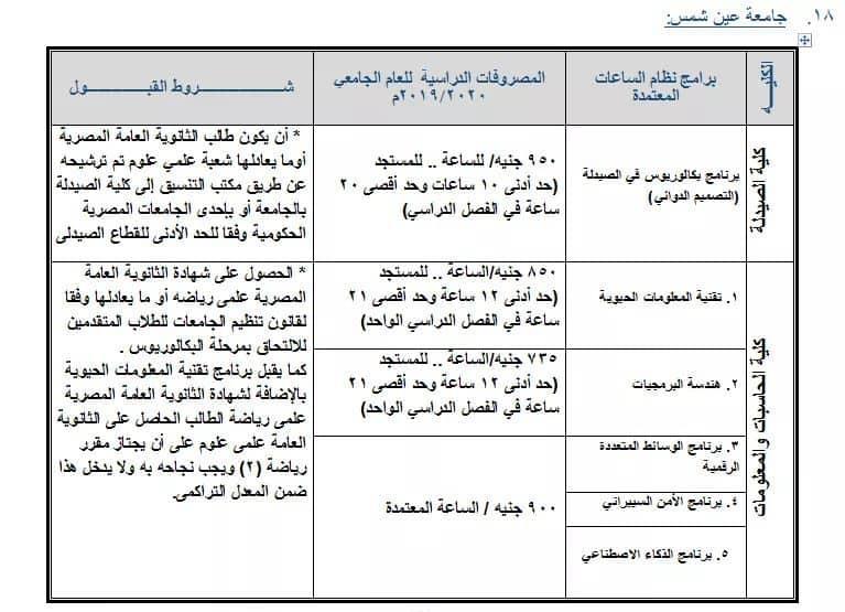 مصروفات برامج  كليات جامعة عين شمس للعام الدراسى 2019-2020 Oa_a10