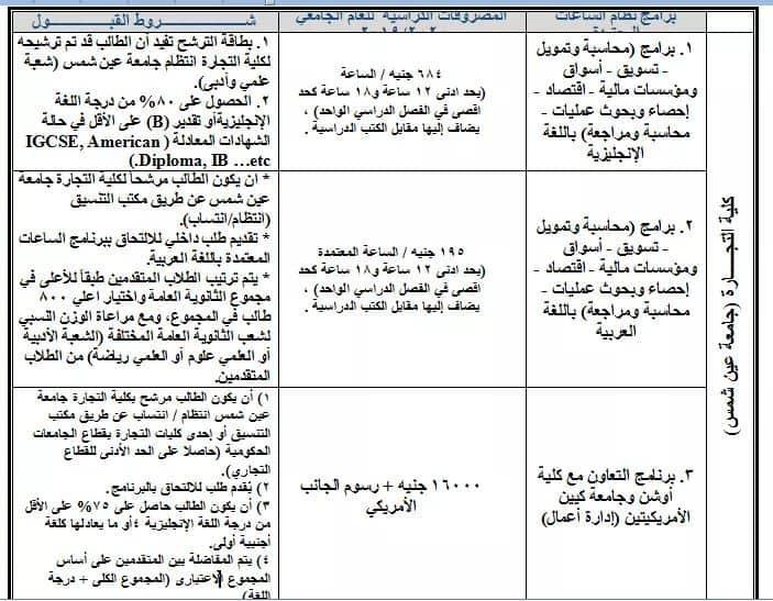 مصروفات برامج  كليات جامعة عين شمس للعام الدراسى 2019-2020 Oa_a1010