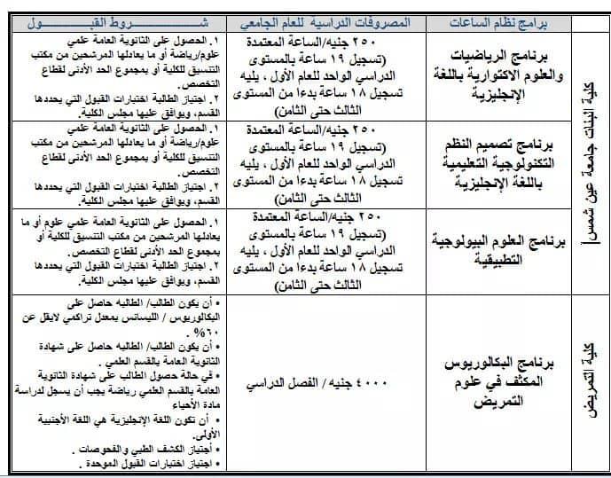 مصروفات برامج  كليات جامعة عين شمس للعام الدراسى 2019-2020 Oa_a1110