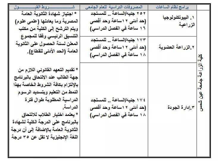 مصروفات برامج  كليات جامعة عين شمس للعام الدراسى 2019-2020 Oa_a210