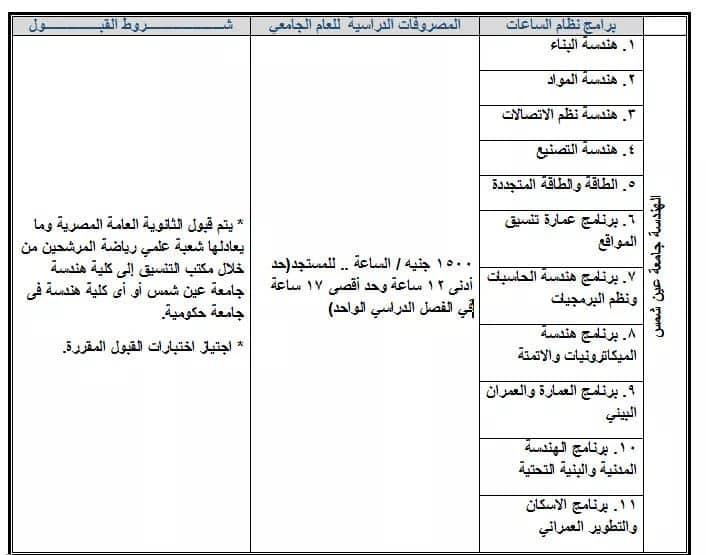 مصروفات برامج  كليات جامعة عين شمس للعام الدراسى 2019-2020 Oa_a310
