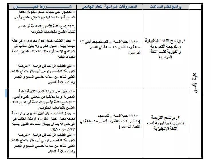 مصروفات برامج  كليات جامعة عين شمس للعام الدراسى 2019-2020 Oa_a410