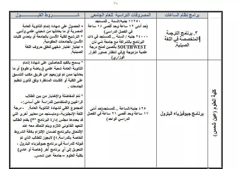 مصروفات برامج  كليات جامعة عين شمس للعام الدراسى 2019-2020 Oa_a510