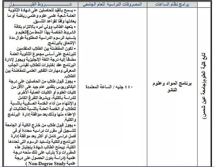 مصروفات برامج  كليات جامعة عين شمس للعام الدراسى 2019-2020 Oa_a710