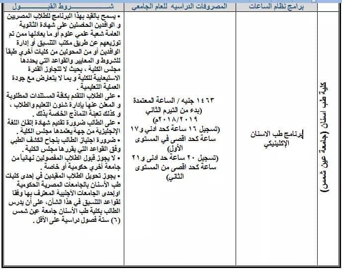 مصروفات برامج  كليات جامعة عين شمس للعام الدراسى 2019-2020 Oa_a910