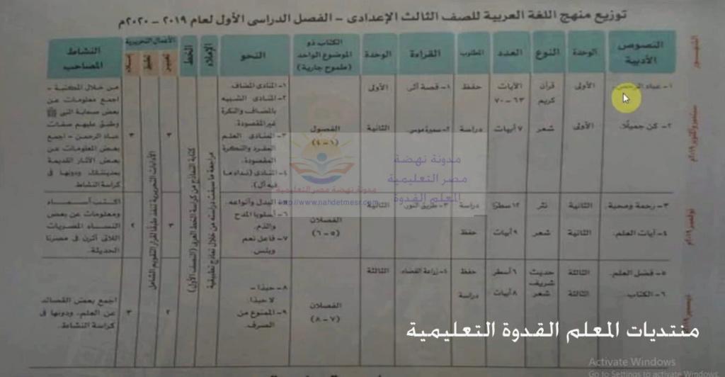 """توزيع منهج اللغة العربية للصف الثالث الإعدادى ترم أول """"2019-2020"""" Oao_22"""