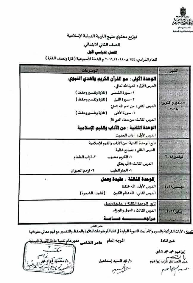 توزيع منهج التربية الإسلامية للصف الثانى الإبتدائى ترمين2019 Oao_oa12