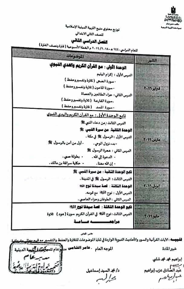 توزيع منهج التربية الإسلامية للصف الثانى الإبتدائى ترمين2019 Oao_oa13