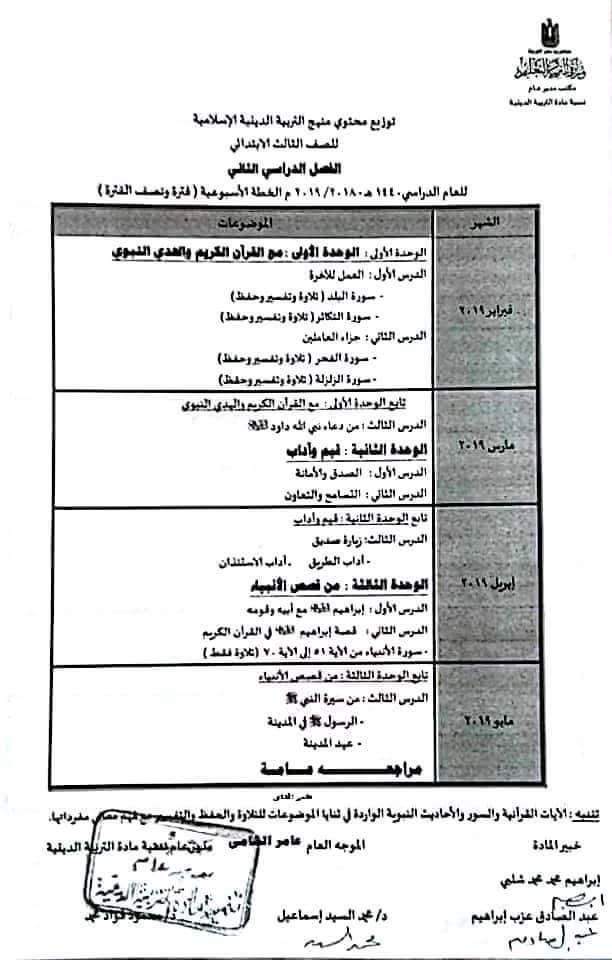 توزيع منهج التربية الإسلامية للصف الثالث الإبتدائى ترمين2019 Oao_oa14