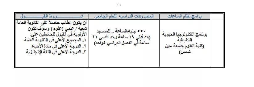 مصروفات برامج  كليات جامعة عين شمس للعام الدراسى 2019-2020 Oo_a610