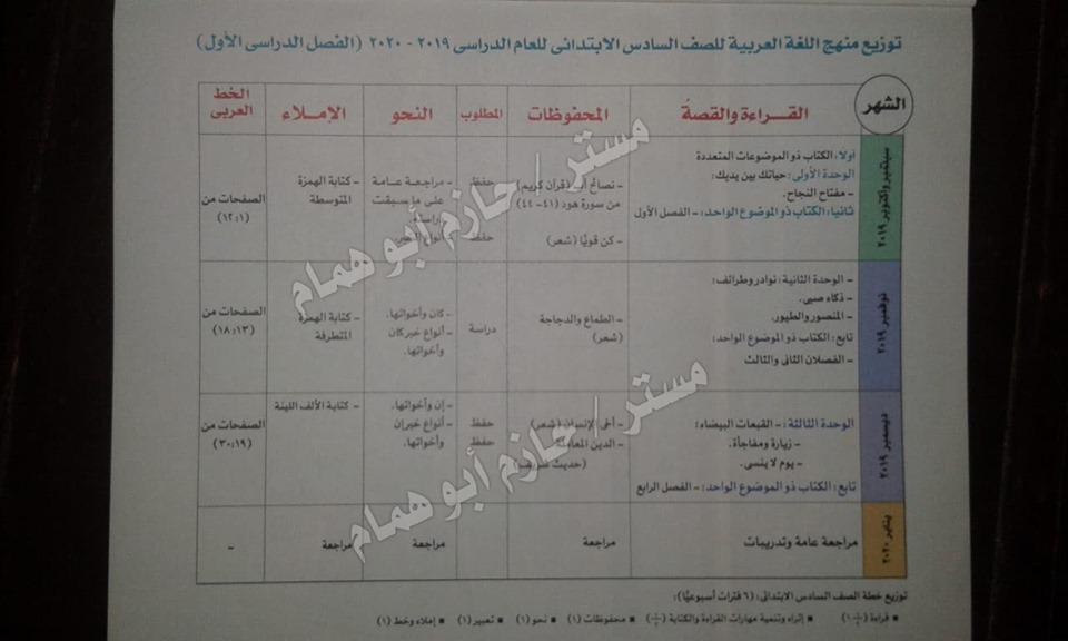 """موضوعات دروس  و خطة منهج اللغة العربية     للصف السادس  الإبتدائى """"2019-2020""""  Oo_c_o10"""