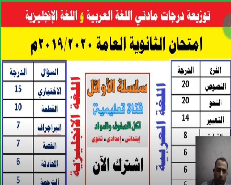 توزيع درجات اللغات فى امتحانات الثانوية العامة  Untitl41