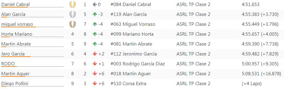 Resultados 11°Fecha ''La Pampa'' S116