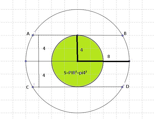Área do círculo Rai01520