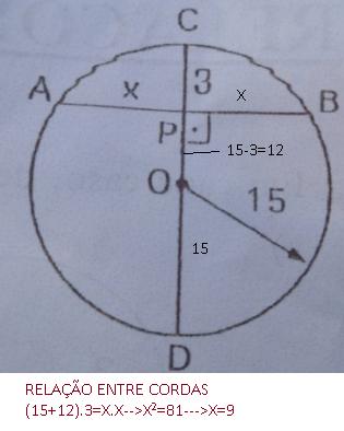 Relações metricas na circuferencia Rai01815