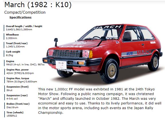 March K10 (1982-1991) K10_nc10
