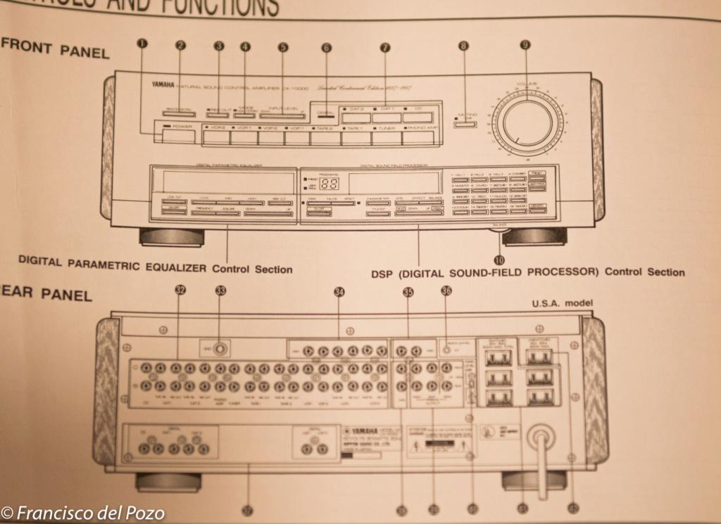 REVIÚ Yamaha Centennial, previo CX 10000 y Mx 10000, fotos inéditas Grafzy10