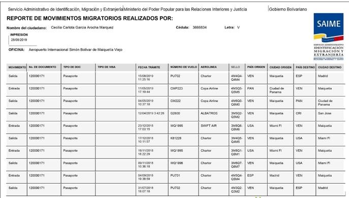 Cecilia García Arocha huyó a Madrid tras pagar un costoso vuelo chárter con dinero de la UCV 2019-053