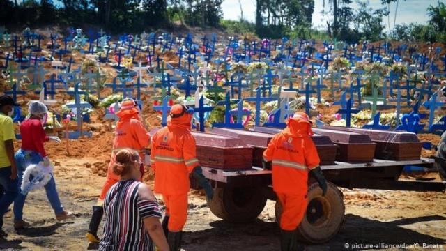 Miles de muertes en Brasil por coronavirus