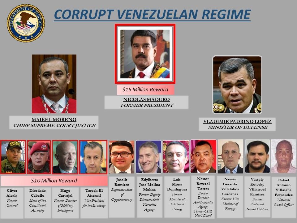 Luego del fracaso con estrategia de Guaidó ahora EEUU ofrece recompensa por captura de Maduro 5e7cd811