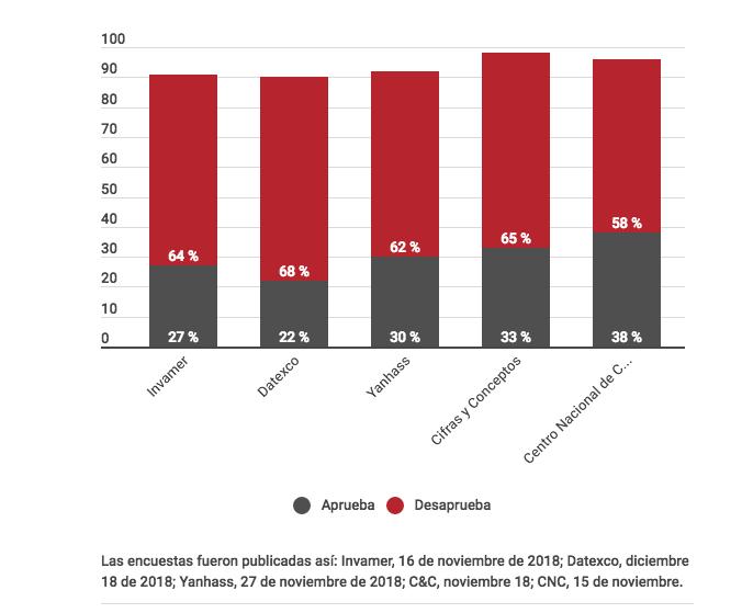 Iván Duque se convierte en el presidente de Colombia más impopular y menos querido en décadas Captur11