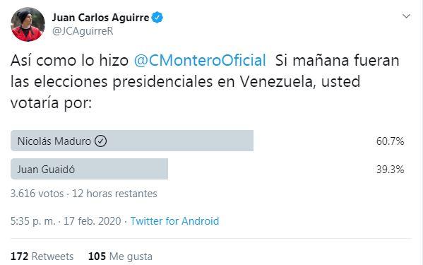 Periodista Carlos Montero realizó encuesta sobre popularidad electoral en Venezuela: Maduro supera ampliamente a Guaidó Captur62