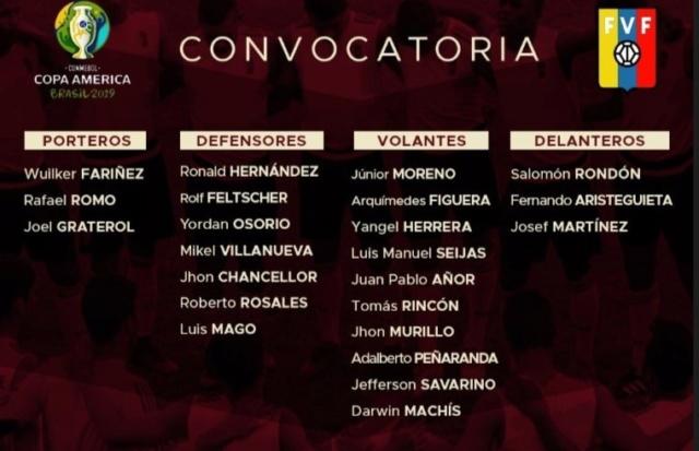 La Vinotinto confirmó a los 23 jugadores que participarán en la Copa América 2019 Convoc10