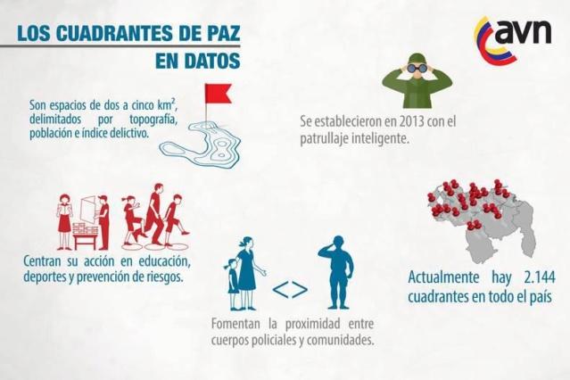 La estrategia de seguridad en Venezuela que se convirtió en misión Cuadra10
