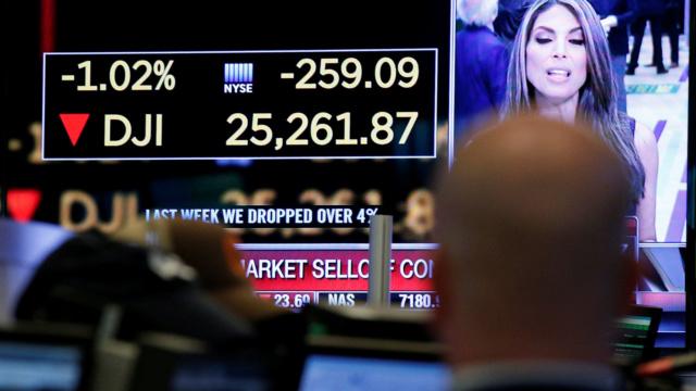 Wall Street cierra en rojo y el Dow Jones marca la mayor pérdida