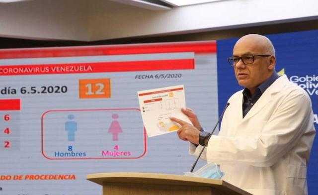 Ministro Jorge Rodríguez