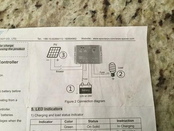 Raccordement du panneau solaire Regula12