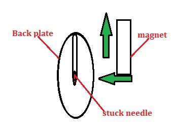 Broken needle, any ideas? Aa10