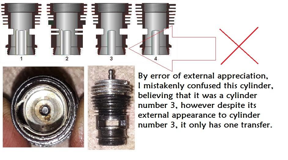 Cox engine .049 r/c & COX FUN MODEL Cox-0411