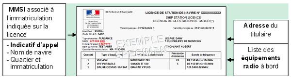 VHF et règlementation (française) Csm_sp10