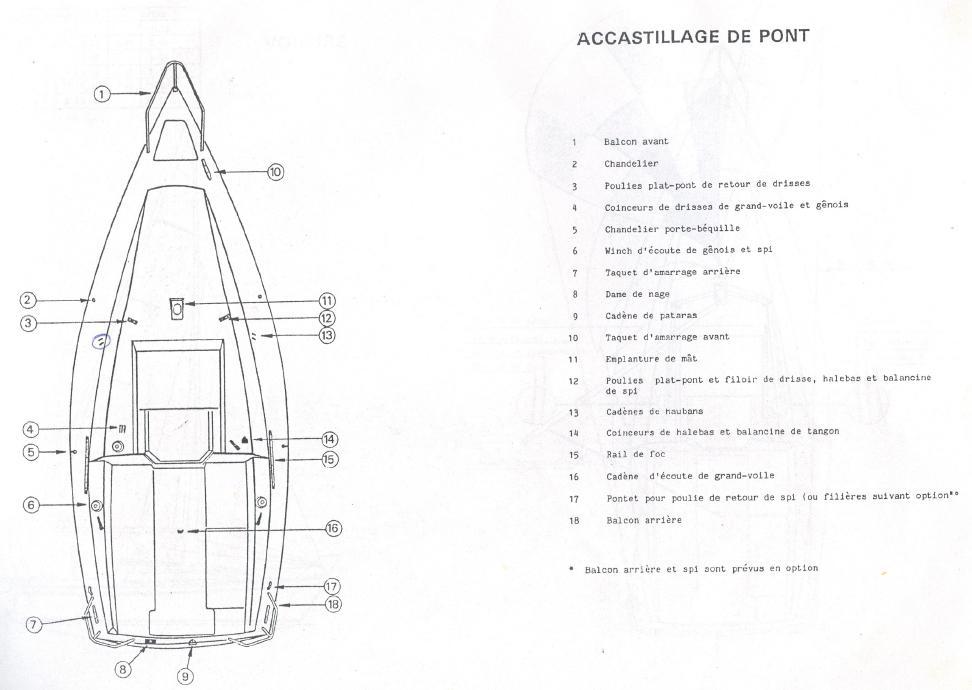 Document Jeanneau: Carnet d'entretien Entr_p12
