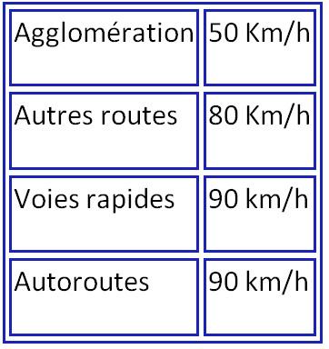 Nouvelle réglementation pour les remorques et permis, au 3/6/2016 Permis12