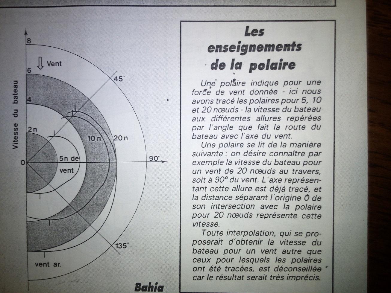 Polaires du Bahia Polair11