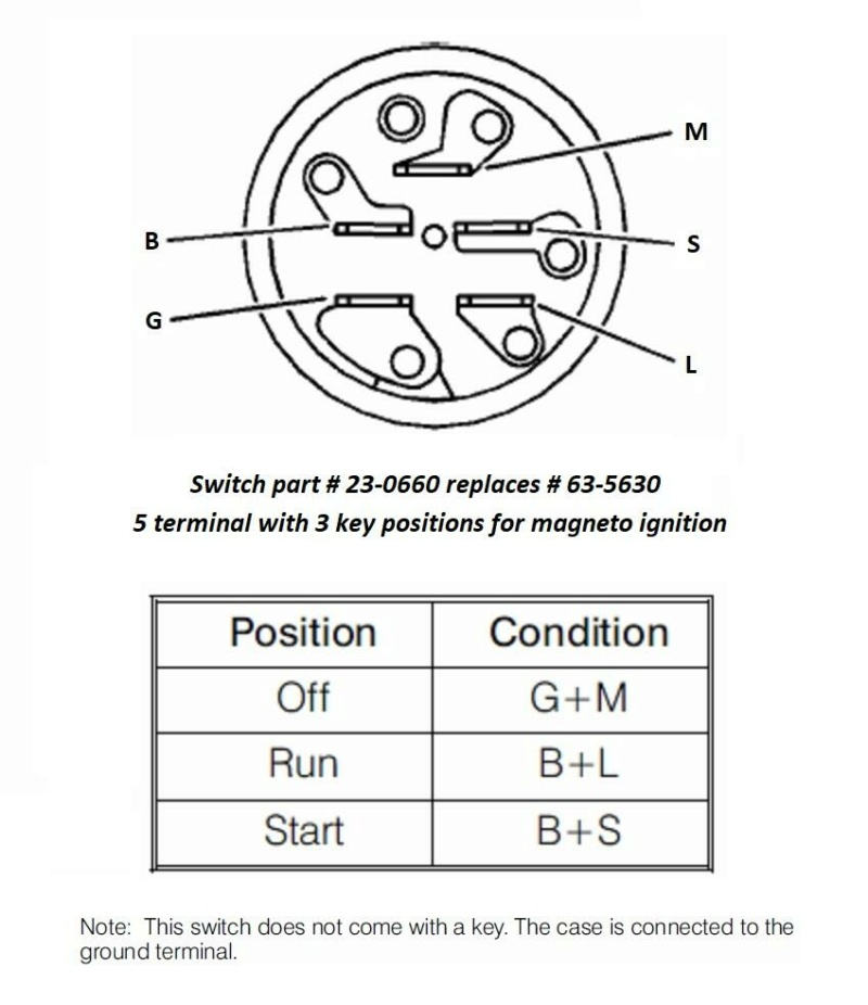 Kohler magnum 18 no gas to carb 11269910