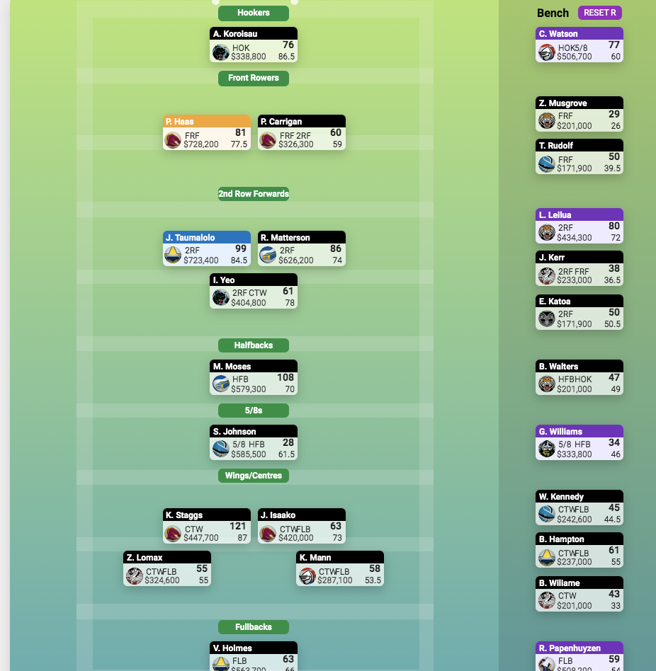 SuperCoach 2020 - Page 8 Screen21