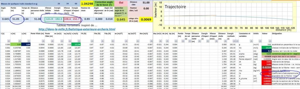 Optimisation Traits et Programme Balistique - Page 5 Captur32