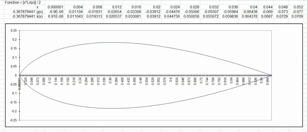 Optimisation Traits et Programme Balistique - Page 8 Forme_10