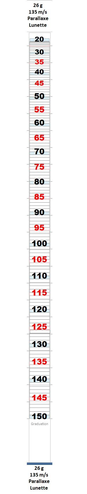 Optimisation Traits et Programme Balistique - Page 5 Sticke19