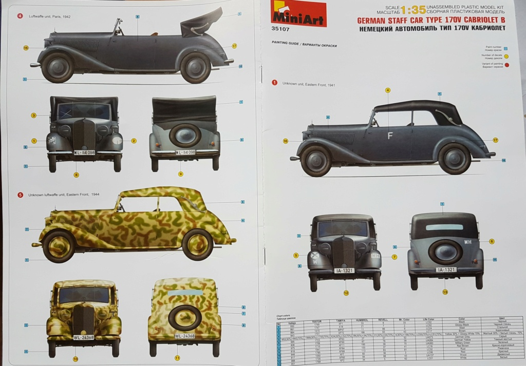 Cabriolet B type 170 Miniart 1:35 et equipage 20200913