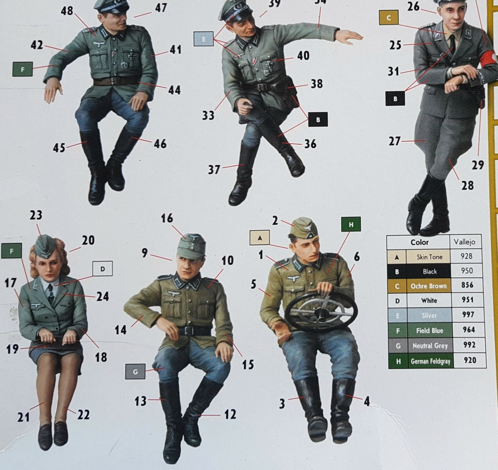 Cabriolet B type 170 Miniart 1:35 et equipage - Page 3 20201123
