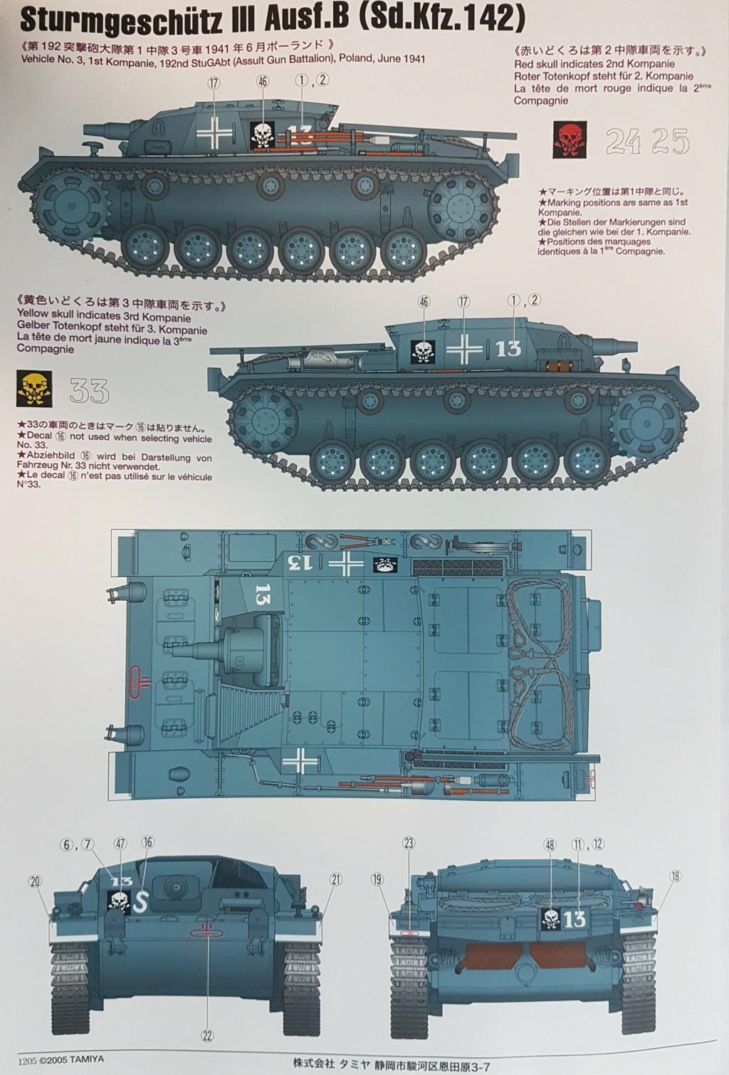 From the box - stug III Ausf.B tamiya 1/35 20210935