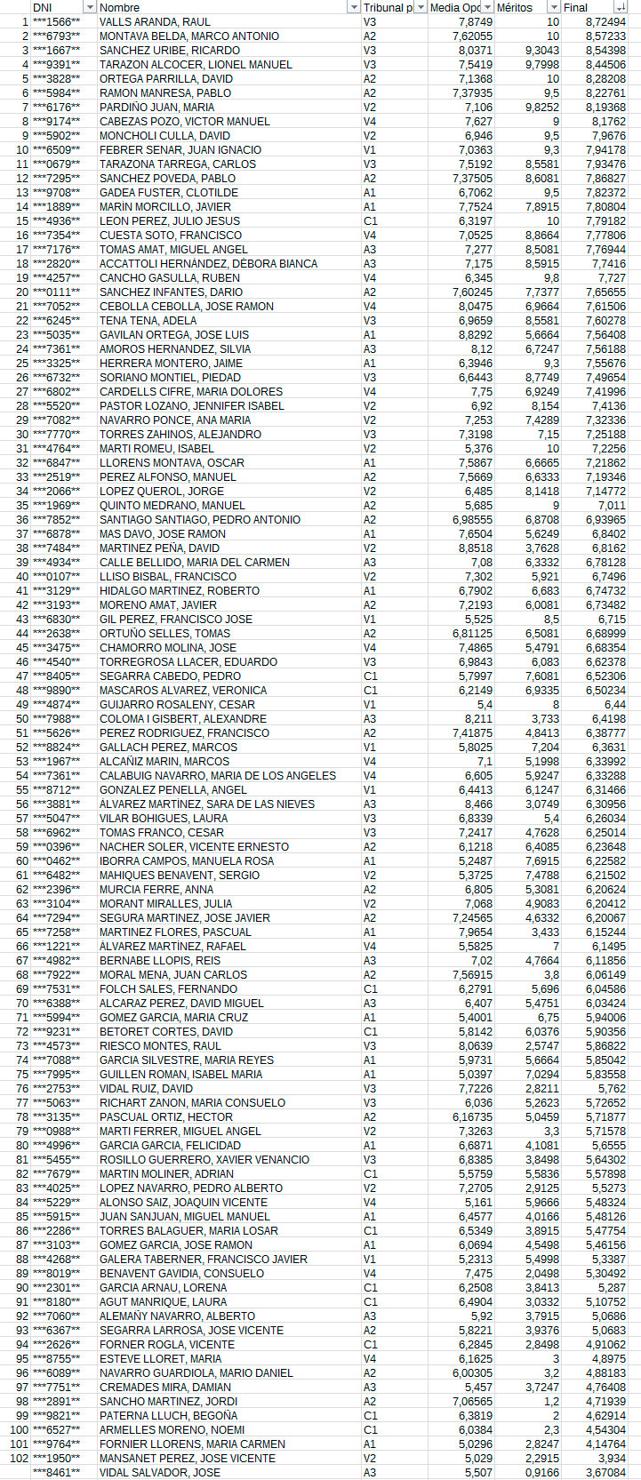 Informática - Página 37 Opos2010